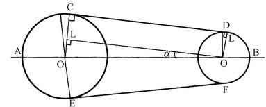 皮带轮中心距