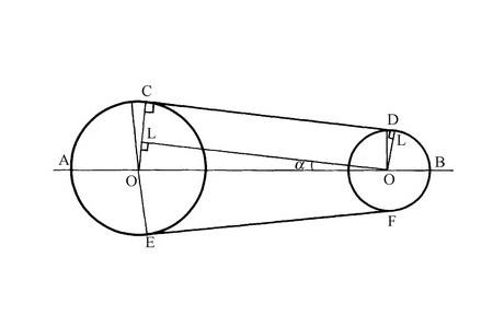 皮带轮的角度指的是什么?